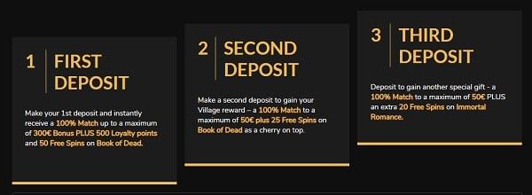 Jackpot Village Casino Review | 95 Free Spins and 300% Match Bonus